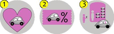 fonctionnement-reduction-voiture