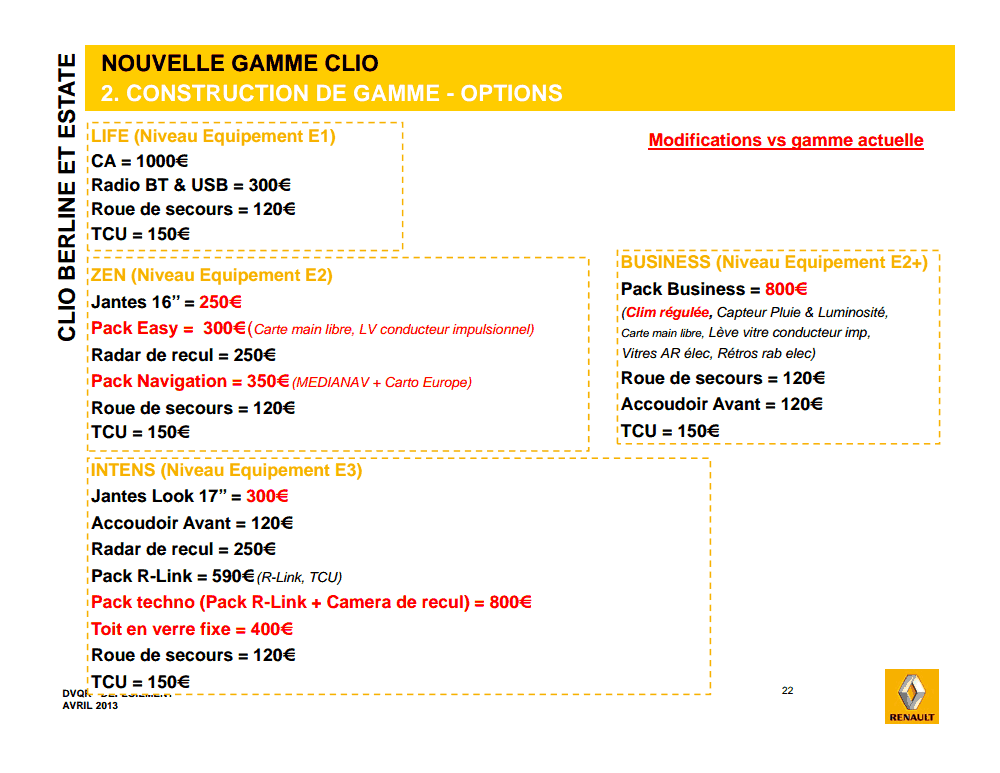 Renault - différences entre LIFE, ZEN ET INTENS-2
