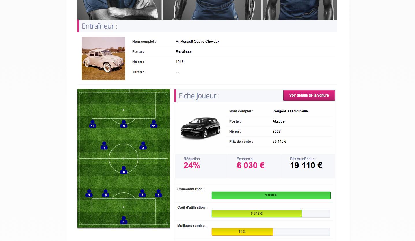 AutoRéduc lance une vente privée-comparateur de voitures pour la Coupe du Monde de foot.